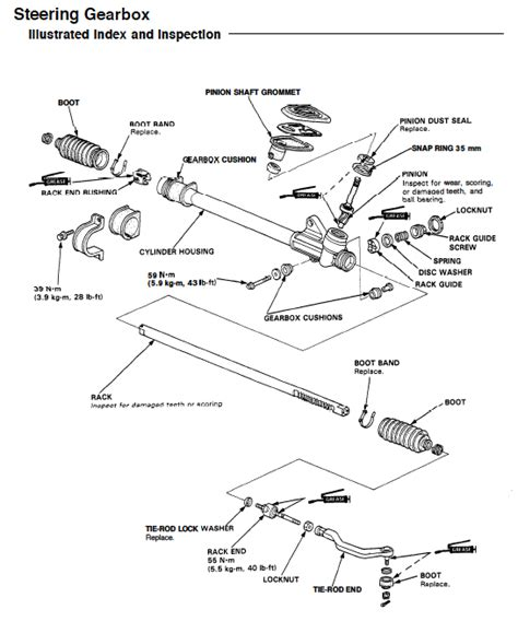How To Remove Rack And Pinion how to remove pinion assembly from manual steering rack