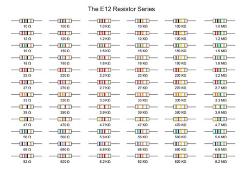 resistor standard e12 resistor standard e12 28 images calculate standard resistor values in excel edn 4f5aww qsl