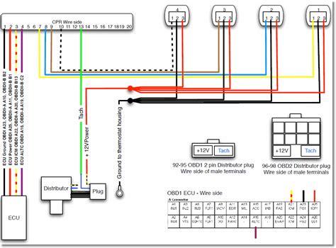 hondata resistor box wiring cpr wiring