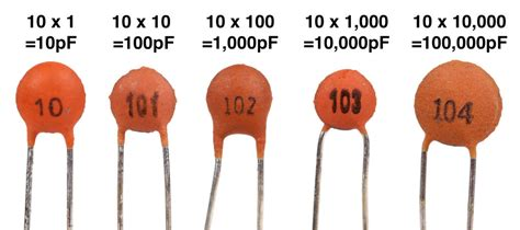capacitor value 104 means capacitors