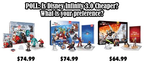 disney infinity xbox 360 starter pack best price poll which disney infinity starter pack pricing do you