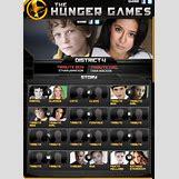 Hunger Games Characters Names | 518 x 711 jpeg 110kB
