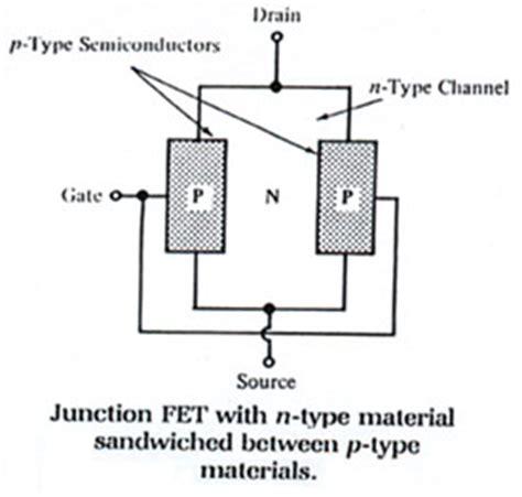fet transistor gate current junction fet field effect transistor