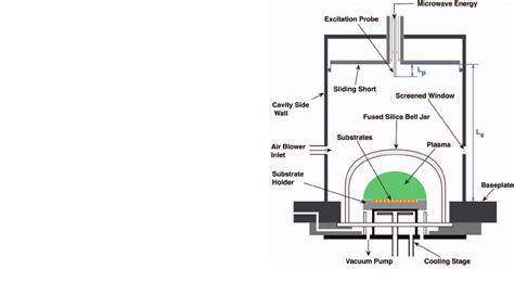 microwave engineering book by kulkarni pdf microwave engineering by kulkarni pdf free