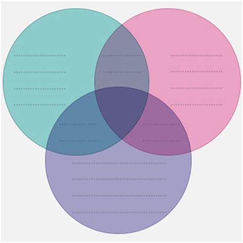 how to do venn diagrams with 3 circles venn diagrams explanation and free printable templates