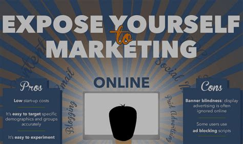 Expose Yourself 2 by Expose Yourself To Marketing Infographic Visualistan