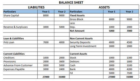 cash flow statement cash flow statement