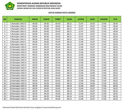 jadwal imsaki jam buka puasa kota cirebon hari      kalender puasa ramadhan