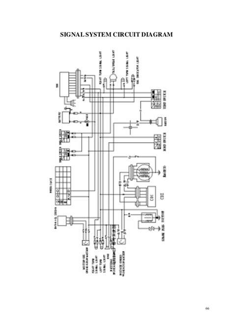 [XR_5305] Keeway 50 Wiring Diagram Wiring Diagram