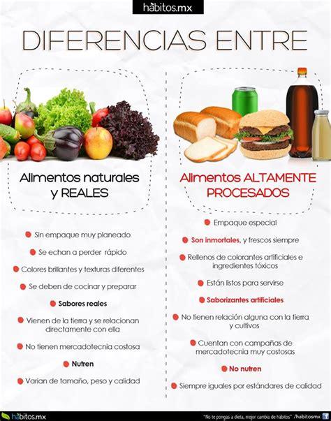 imagenes de alimentos naturales y procesados h 225 bitos health coaching diferencias entre alimentos