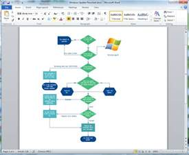 flowchart template for word create flowchart for word
