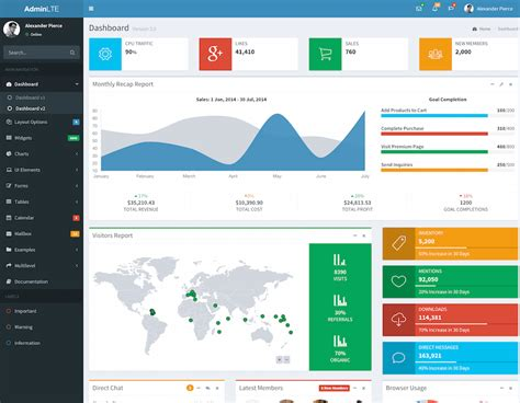 html css dashboard layout adminlte dashboard and control panel template admin