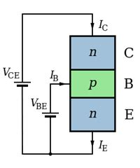 persamaan transistor a1015 cara mengukur transistor c6090 28 images persamaan transistor horizontal tv lg dan cara