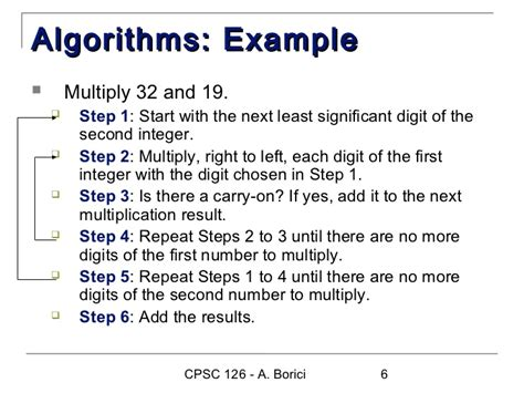 algorithm template the idea of algorithms and number systems