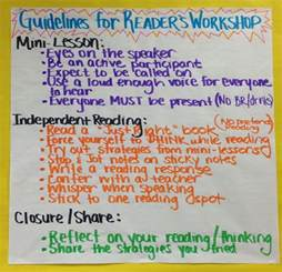launching reader s workshop guidelines amp expectations