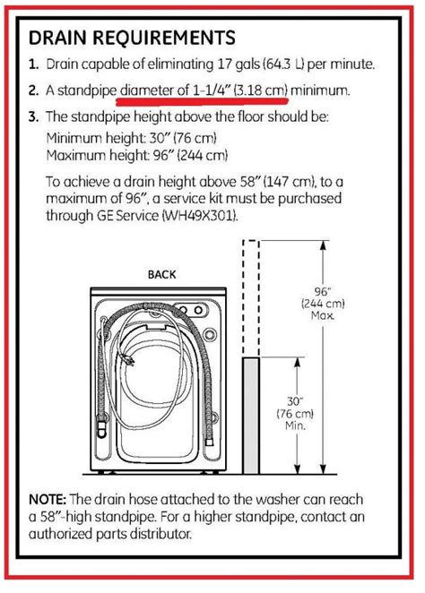 Can I install a compact front load washer in the place of