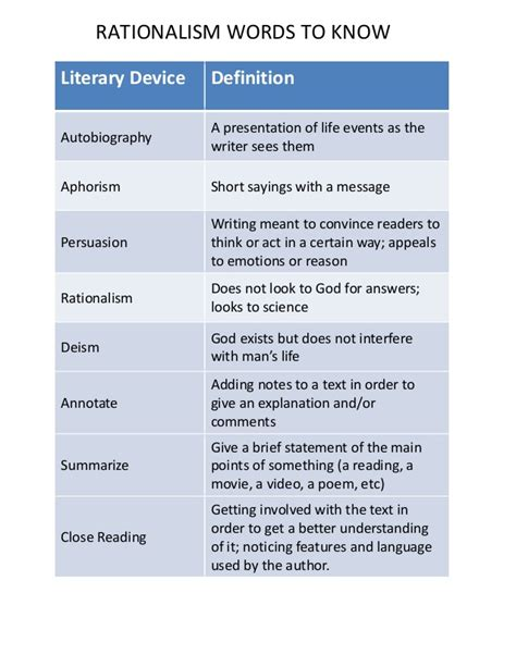 literary definition for biography literary devices in rationalism