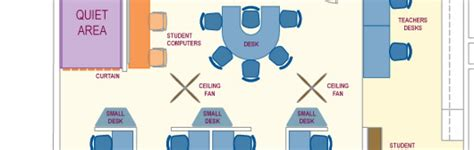 classroom ergonomics layout and design ergonomic design ergonomics archives optimal performance