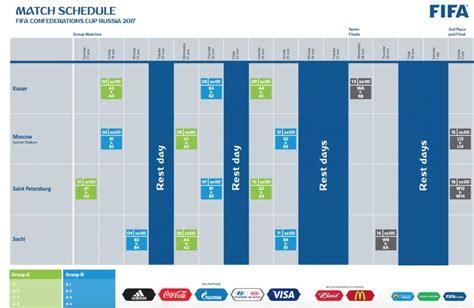 Calendario Copa Revelan Calendario De Partidos De La Confederaciones 2017