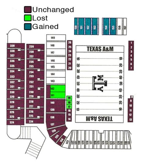 kyle field student section seating where is the student section in your stadium are students