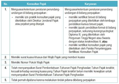 format surat kuasa pmk 229 surat kuasa wajib pajak arsippajak blogspot co id
