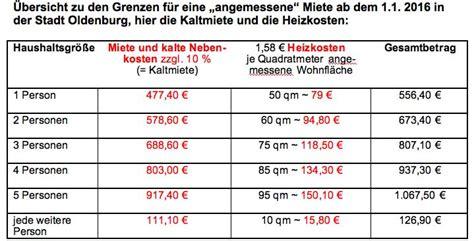 angemessene wohnung hartz 4 tabelle 2016 neue mietobergrenzen f 252 r oldenburg also