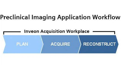 imaging workflow inveon acquisition workplace iaw siemens healthineers