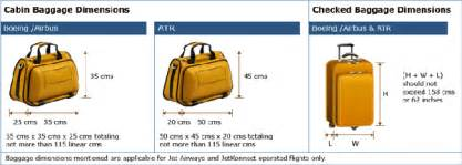 what if my luggage weighs more than 15 kg in air travel