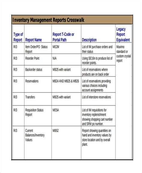 inventory management reports sle 12 management report exles sles