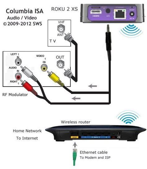 standard ethernet wiring diagram wiring diagram