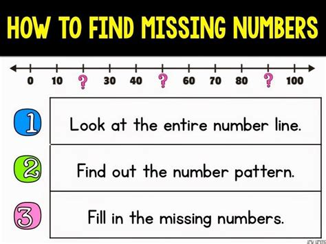 number pattern pinterest number patterns for 2nd graders 1000 ideas about number