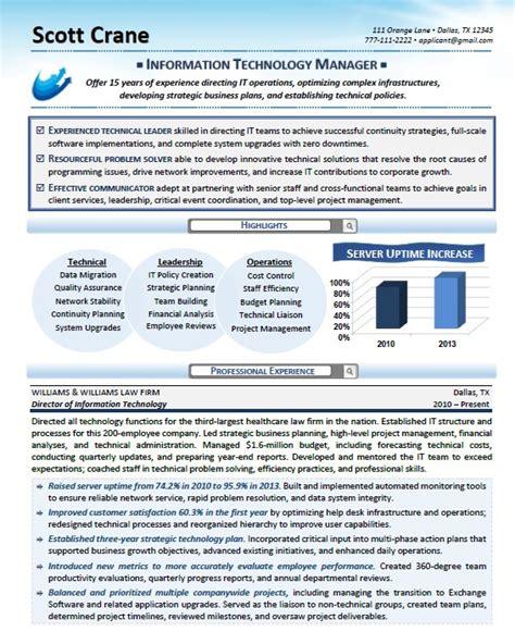 Pro Resume Now executive resume writing proresumesnow