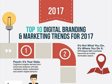 Marketing Trends Branding by The 2017 Digital Branding Trends You Need To Infographic Charity Digital News