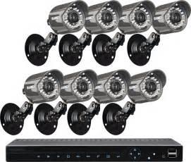 best wireless surveillance cameras about