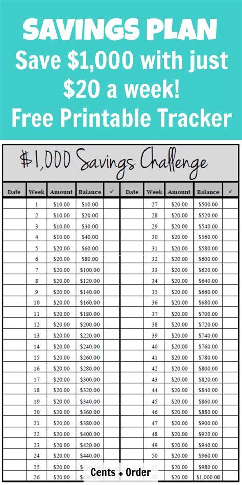 52 Week Savings Challenge Spreadsheet by 52 Week Money Challenge Excel Formula Papillon Northwan