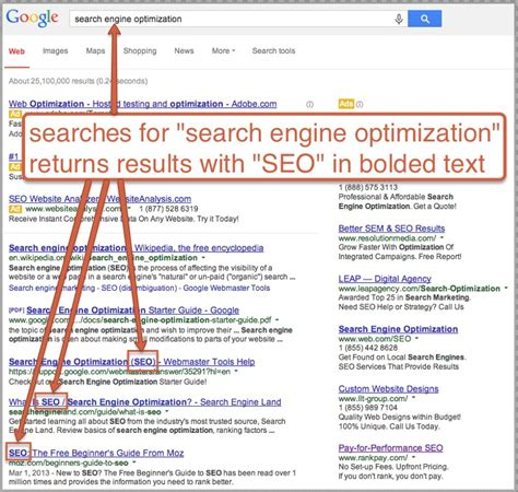 Search Engine Optimization Articles 2 by Secondary Keywords How To Target Two Phrases On One Page