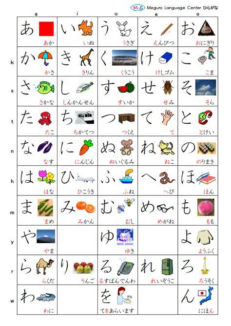 hiragana chart anime 77823 pixhd