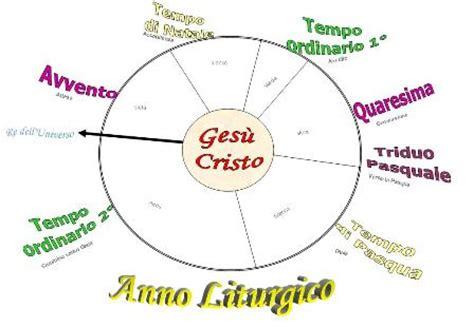 L Calendario Liturgico A Proposito Dell Anno Liturgico