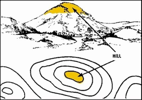 3 supplementary terrain features how to identify major minor terrain features on a map