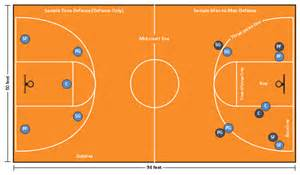 center basketball position images