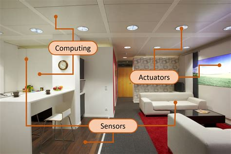 smart living smart living fraunhofer igd
