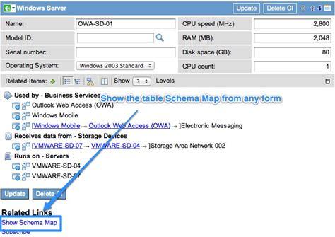 schema map ui actions archives servicenow guru