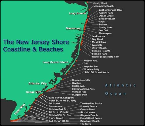 jersey shore map 301 moved permanently