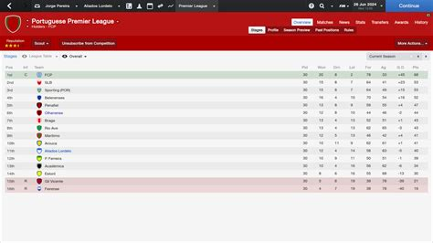 Portuguese Liga Table by Fm 14 Big Challenge Page 8