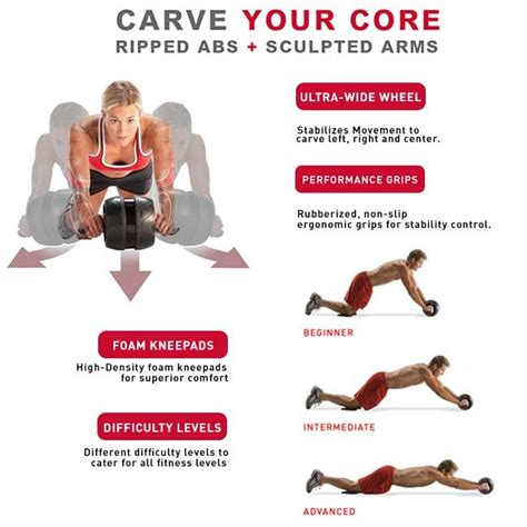 best 25 ab roller ideas on foam rolling foam roller stretches and ab roller workout