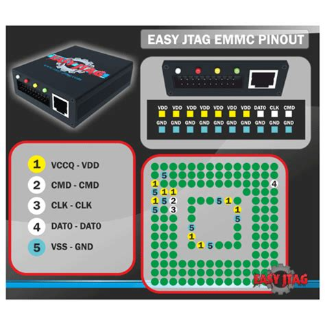 riff jtag box repair unbrick revive htc samsung lg emmc 3 in 1 adapter for easy jtag box z3x pro mobile