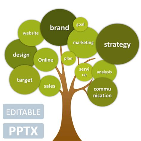Cause Effect Tree Powerpoint Cause And Effect Tree Diagram