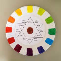 Paint Color Templates by Create Your Own Color Wheel Teachkidsart