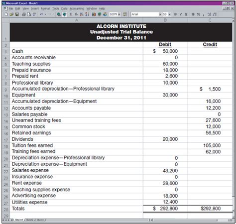 trial balance template unadjusted trial balance newhairstylesformen2014