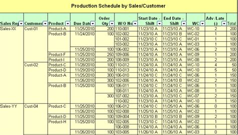 free production schedule template excel calendar